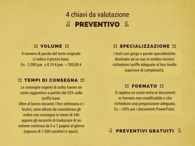 #preventivi